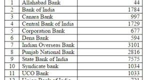 capital-infusion-banks