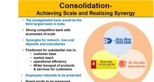 merger-BOB-Vijaya-Dena-Bank