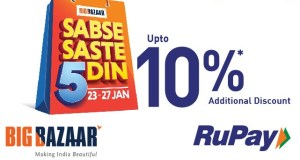 SyndicateBank Rupay Card Offers
