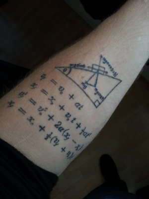 19 Unique Math Tattoo Images, Pictures And Designs Ideas