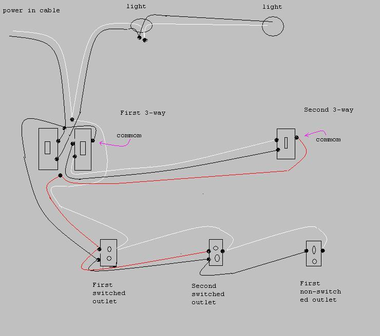3 way outlet wiring facbooik com 3 Way Plug Wiring Diagram 3 way outlet wiring facbooik 3 way plug wiring diagram