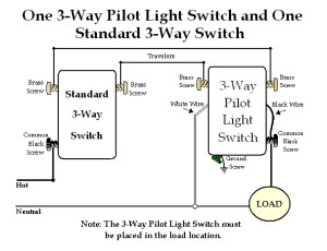 Replacing a threeway switches with a pilot light switch to