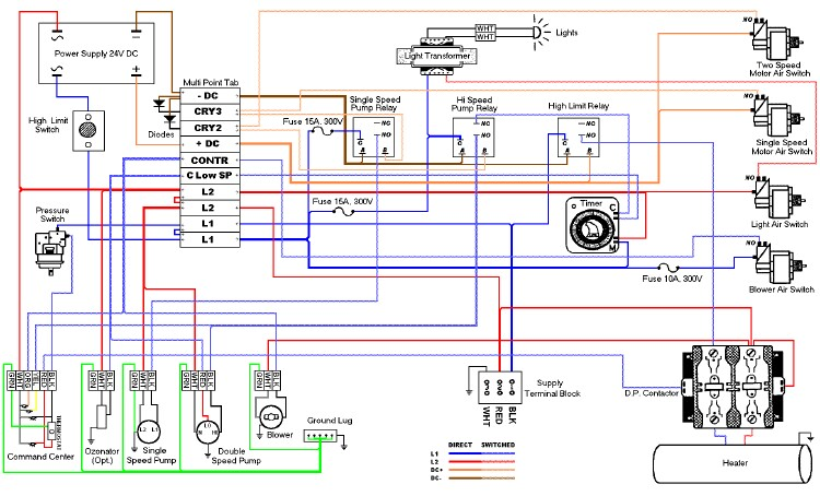 2591d1171461188 change hot tub heater wiring hot tub wiring s?resize=750%2C454&ssl=1 sundance hot tub wiring diagram periodic & diagrams science Hot Tub Wiring Schematic at edmiracle.co