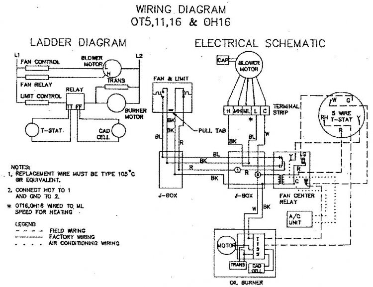 Amana Ptac Control Board Wiring Diagram Gas Forced Air