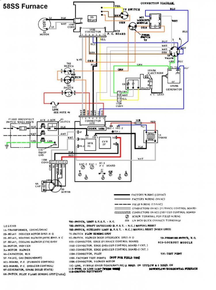 Bryant Furnace Wiring Diagram - Wiring Diagram And Hernes