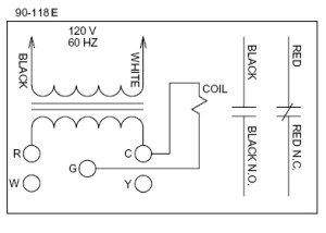 How do I install a fanblower switch on my furnace