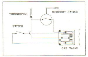 Gas Fireplace Pilot Light Circuit IssueQuestion