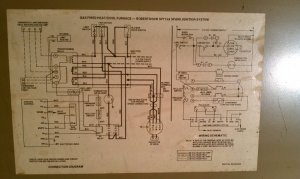 Magic Chef Furnace Combustion and Blower motor control