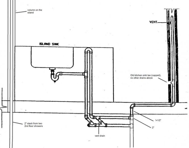 Plumbing Kitchen Island Vent kitchen island venting plumbing - kitchen design
