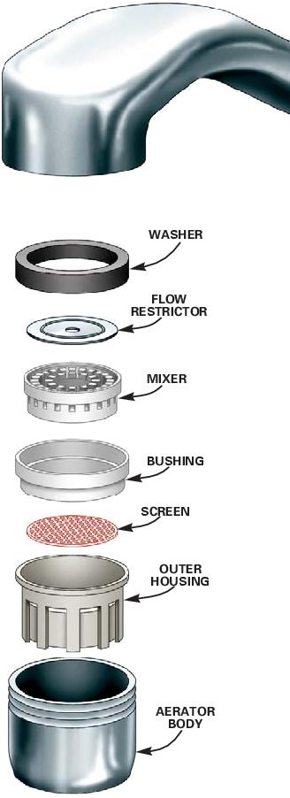 Moen Faucet Aerator Removal Tool Attached ImagesTrick Aerator How