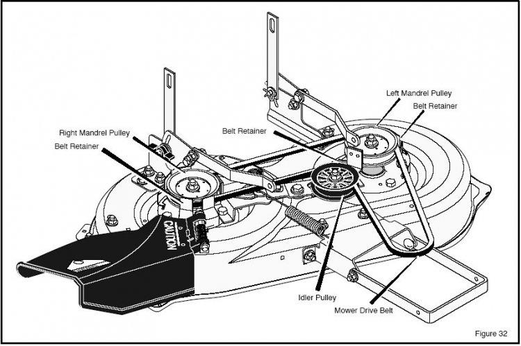 Murray Riding Lawn Mower Diagram,Riding.Free Download Printable ...
