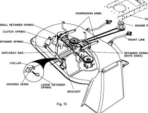 Weedeater deck belt diagram