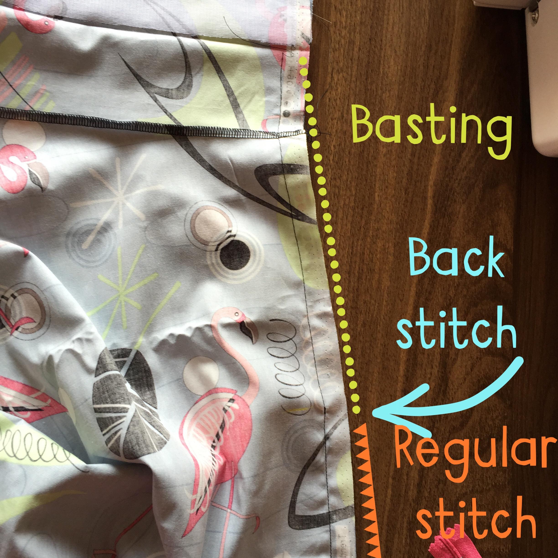 Sew: Half Circle Skirt with Back Zipper & Waistband Tutorial