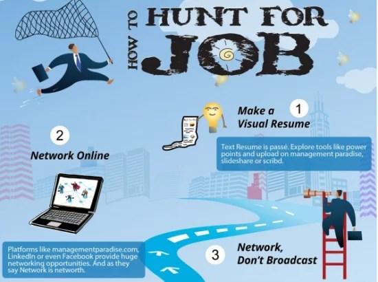 Hunt-for-Job-2.0
