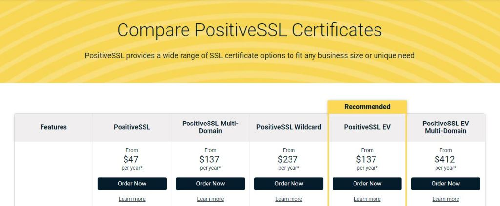 positivessl.com prices