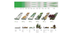 ASLA 2010 Professional Awards | The High Line, Section 1