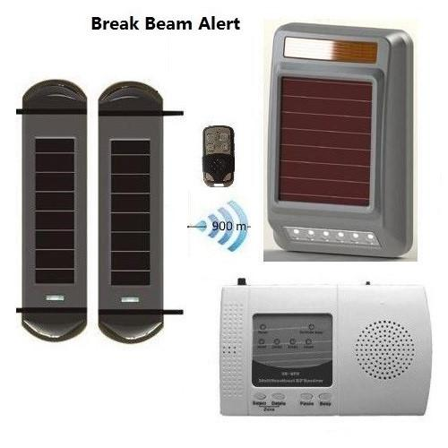 Wireless Security Beams