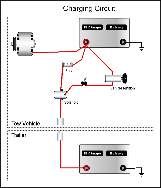 rv battery hookup diagram rv image wiring diagram dual rv battery wiring diagram wiring diagram on rv battery hookup diagram