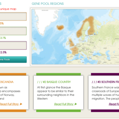 GPS Origins Review: DNA testing for Ancestry