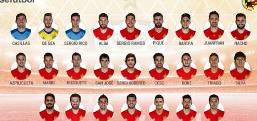 Euro 2016: nazionale spagnola - foto Marca