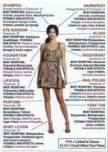 toxic chemicals on women