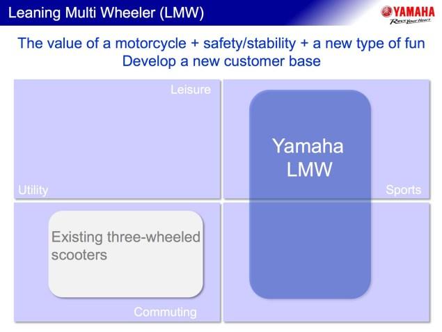 Yamaha-LMW-Leaning-Multi-Wheeler-presentation-01