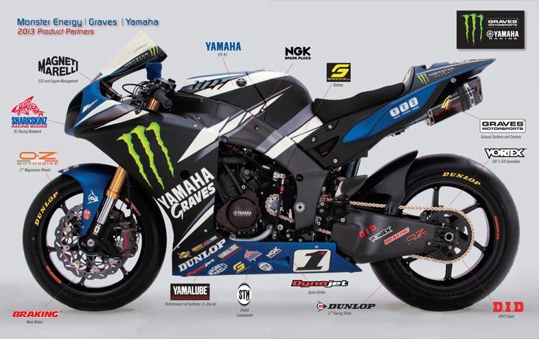 Monster Energy Graves Yamaha Archives - Asphalt & Rubber Yamaha Superbike 2017