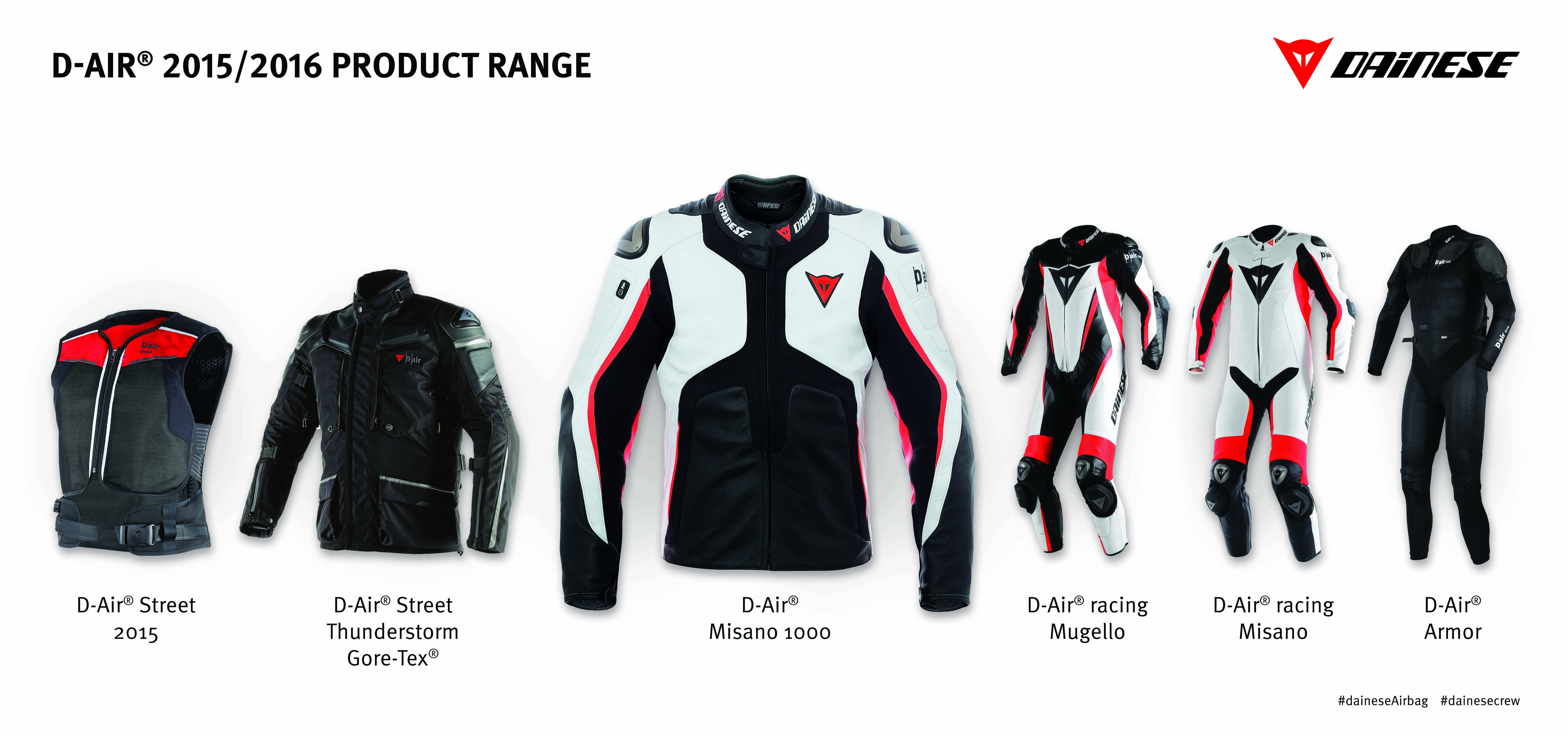 Dainese Just Made Your Motorcycle Jacket Obsolete Asphalt Rubber
