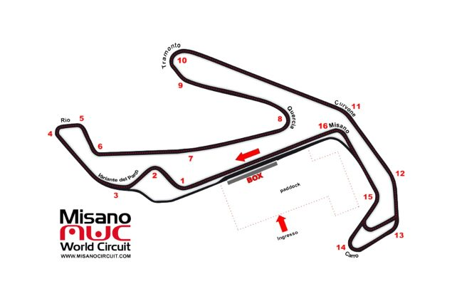 misano-world-circuit-marco-simoncelli-track-map