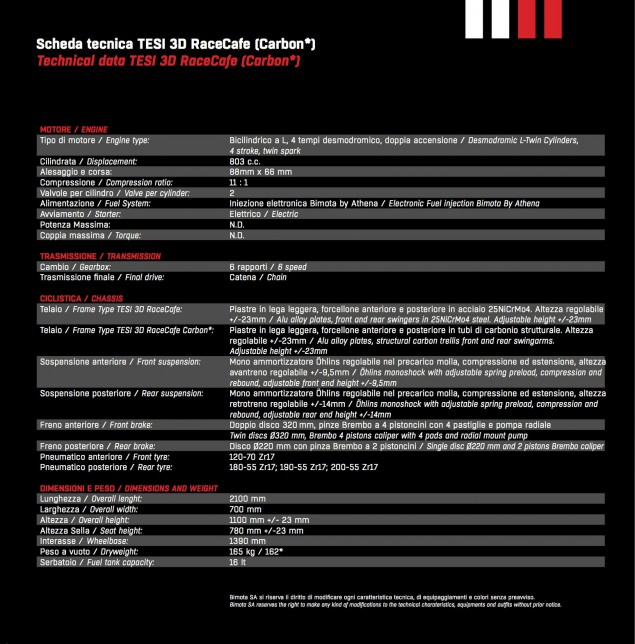 Bimota-Tesi-3D-RaceCafe-technical-specifications