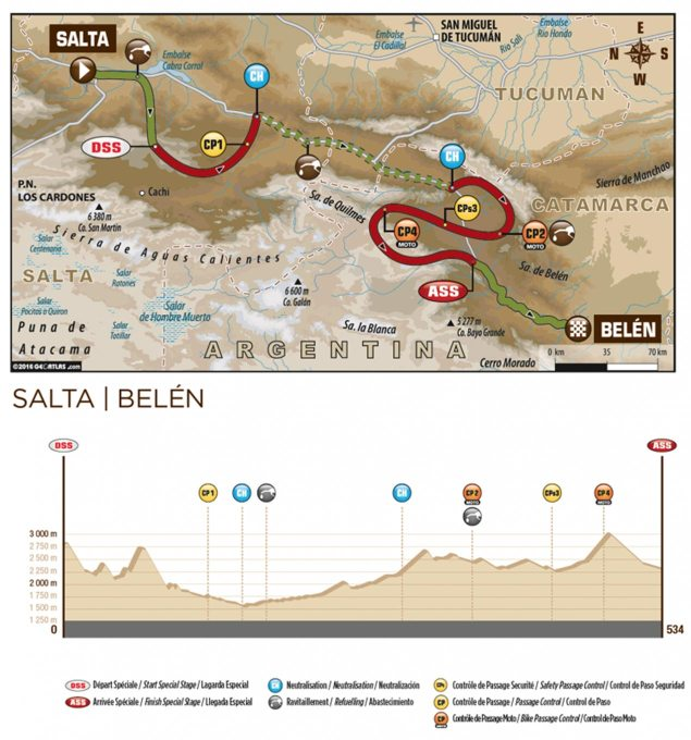 2016-Dakar-Rally-Stage-8-route-map