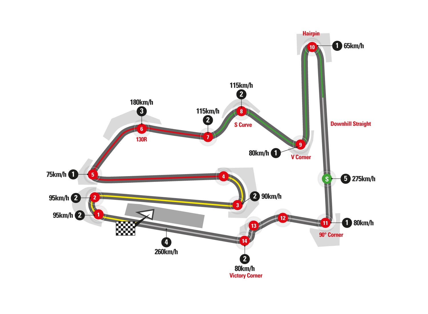 Motogp Preview Of The Japanese Gp Asphalt Rubber