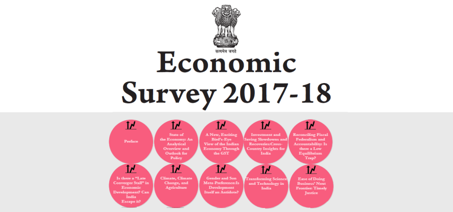 Economic Survey 2017-18 - Assamexam
