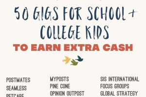 Gigs For College And School Kids To Earn Extra Money On The Side