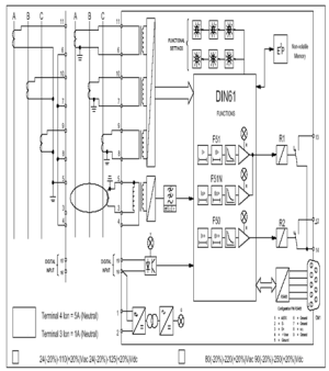 Microcontroller Based Power Generator Protector  Assignment Point