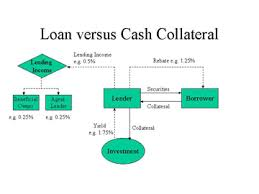 Cash Collateral Account is a