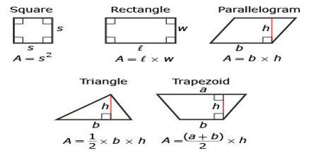 Area Formulas Assignment Point
