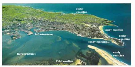 Types Of Coastline Assignment Point