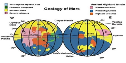 Geology Of Mars Assignment Point