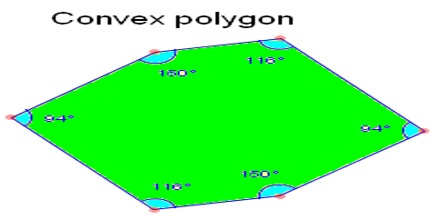 Convex Polygon Definition And Properties Assignment Point