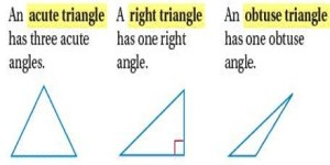 How to Identify Types of Triangles by Angles?  Assignment