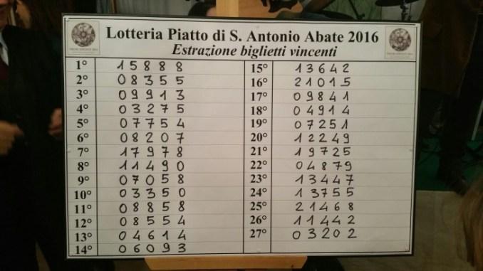 Priori Serventi 2016, ecco i numeri estratti della lotteria