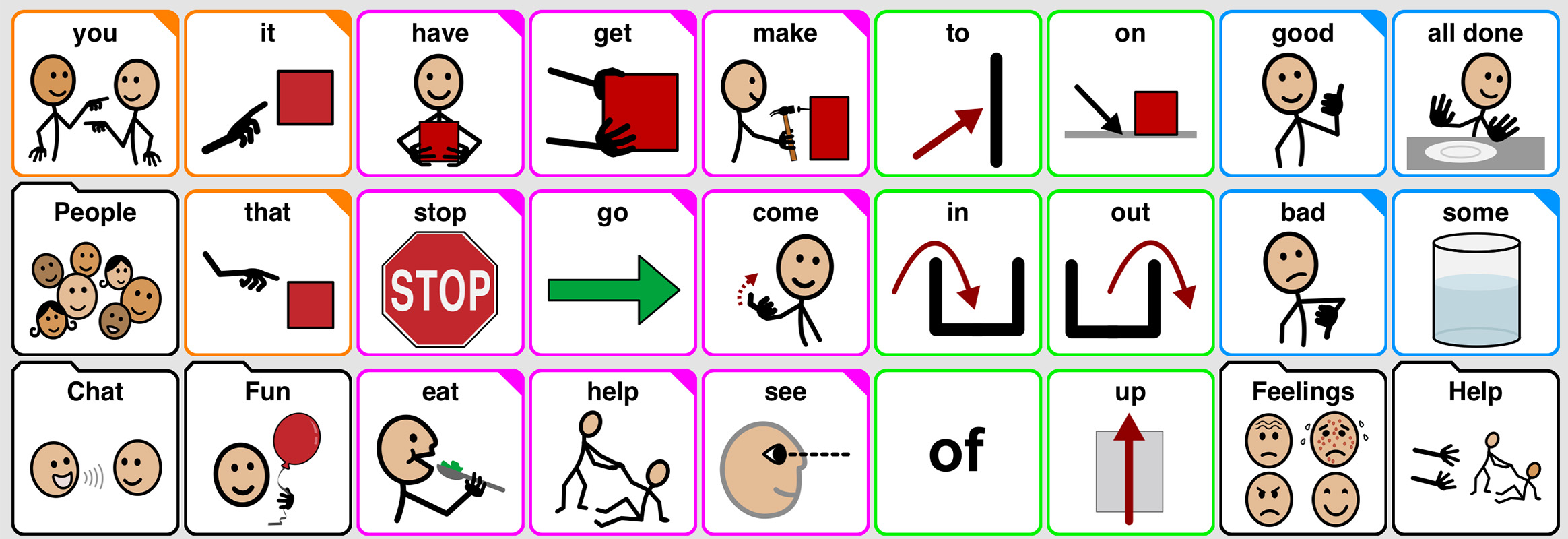 Teaching With Core Words Building Blocks For