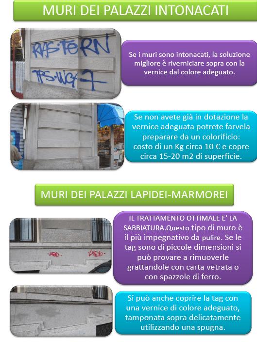 Come Togliere Un Graffito Associazione Antigraffiti