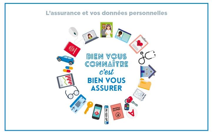 L'assurance et vos données personnelles