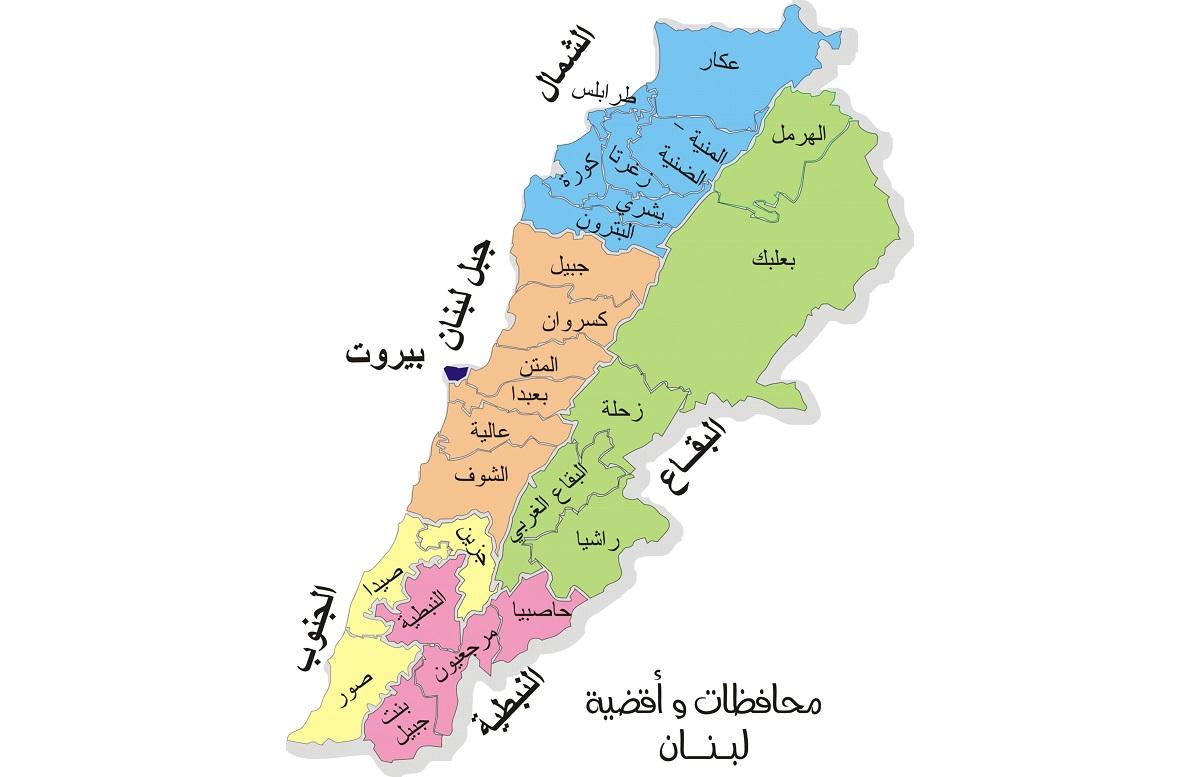 تَصنيفُ لبنان الكيانيّ