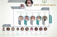 لماذا زادت السعودية إستثماراتها في الخارج؟