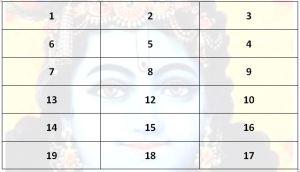 कार्य शीघ्र पूरा होगा।, मंगलवार का व्रत, Lord krishna prashnavali