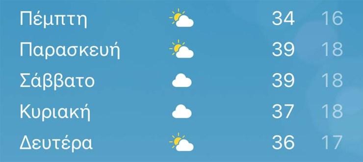 """""""Καυτό"""" διήμερο η Παρασκευή και το Σάββατο για τη Λάρισα - Προβλέψεις ακόμη και για 39 βαθμούς στην πόλη!"""