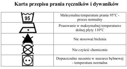 przepis-prania-reczniki-i-dywaniki
